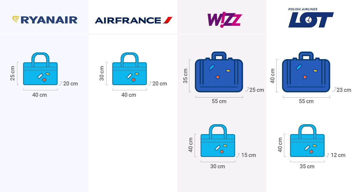258cdffae6de6 Bagaż podręczny. Wymiary bagażu w liniach lotniczych Ryanair