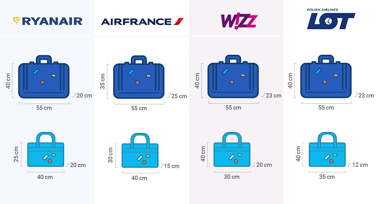 Bagaż podręczny. Wymiary bagażu w liniach lotniczych Ryanair, Wizz Air, Air France i LOT